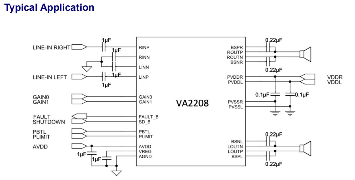 VIVA (昱盛电子) VA2208 15W Filterless Stereo Class D Audio Amplifier